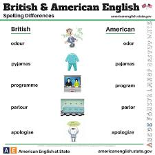 Faucet In British English 90 Best British Vs American English Images On Pinterest American