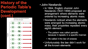modern periodic table arrangement the periodic table and periodic law chapter 6 1 history of the