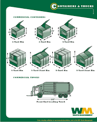 sizes options guidelines commercial container options and sizes waste