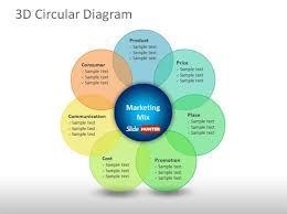 top 10 marketing powerpoint templates u2013 slidehunter u2013 free