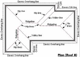 plan view roofing plan view drawings endo truss