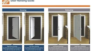 Out Swing Exterior Door Outswing Commercial Doors Privacy For You