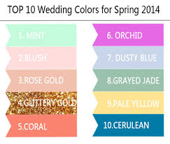 mint wedding ideas 2014 vponsale wedding custom dresses