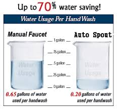 Automatic Water Faucet Auto Spout Convert Any Kitchen Or Bathroom Faucet Into Automatic