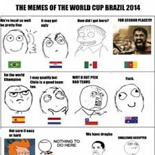 World Memes - world cup 2014 by jorge cabral 167 meme center