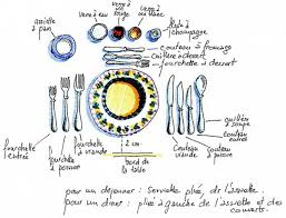 glossaire de cuisine autour de la gastronomie dresser une table les couverts