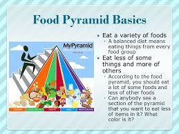food pyramid basics eat a variety of foods a balanced diet
