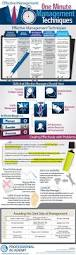 entrepreneur resume samples 277 best images about life language and education on pinterest some 1 minute management techniques to help you deal with those day to day management issues