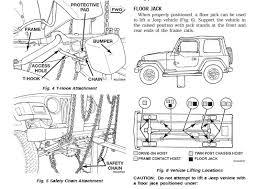 2010 jeep wrangler service manual cars service manuals auto repair manual tj jeep wrangler 1997