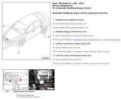 lexus is200 vs audi a4 xenon headlight issue audi sport net