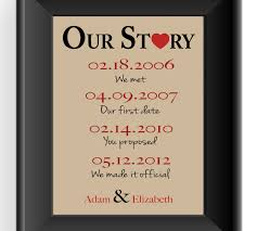 anniversary gift ideas for husband fearsome year wedding anniversary gift ideas forsband original