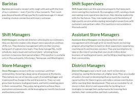 Starbucks Barista Job Description For Resume by Starbucks Job Application And Employment Resources Job