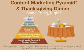 content roundup make room for a content marketing feast