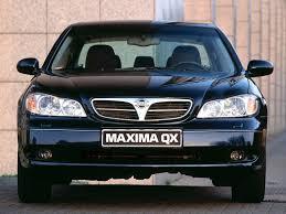 maxima qx