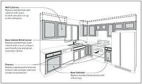 Standard Kitchen Base Cabinet Height Standard Height Width And Gallery Of Art Standard Kitchen Cabinet