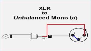 guitar wiring diagram anonymer info