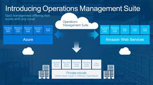 microsoft operations management suite ppt download