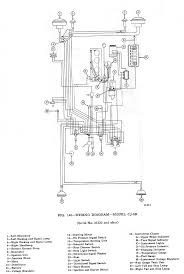 willys station wagon wiring diagram wiring diagram simonand