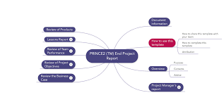 prince2 end project report download template