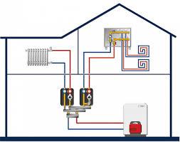 pump mixing valve unit fbc hc8180