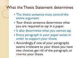 what is the thesis statement composing a thesis statement mr lugo what is it a thesis
