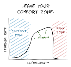 What Is Comfort Zone Mean 9 Things I Learned As A Software Engineer U2013 Manuel Ebert U2013 Medium