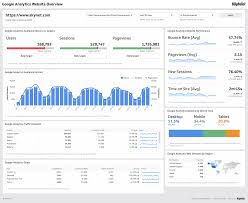 get the google analytics website overview dashboard klipfolio com