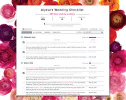 indian wedding planner book the importance of printable wedding planning checklist best