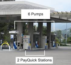 prepaid gas cards arco debit mastercard cheap gas no credit card fees