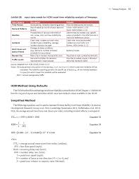 Helping Verb Worksheets Part 2 Medium Level Analysis Methods Planning And Preliminary