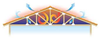 arizona attic ventilation phoenix attic vents precision air