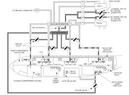 system schematic manual boeing 100 wiring diagram manual boeing
