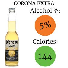 how much alcohol is in corona light how much alcohol is in corona light alcohol content in wine and