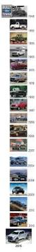 best 25 ford truck models ideas on pinterest best pickup truck