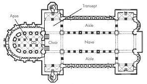 cathedral floor plan cathedral architectural elements