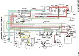 pontoon wiring diagram free wiring diagrams schematics