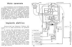 restoring a u002767 benelli 2 stroke 125cc no spark from magneto