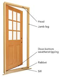 How To Install An Exterior Door Frame Charming How To Install Exterior Prehung Door R27 On Stunning Home
