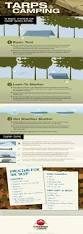 Tarp Canopy Kits by Best 25 Tarp Shelters Ideas Only On Pinterest Tent Tarp