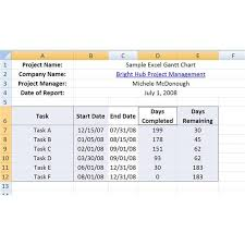 Gantt Chart Excel 2007 Template Learn How To A Gantt Chart In Excel Sle Template Included
