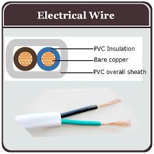 electrical house wiring single solid stranded copper conductor pvc