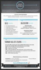 Free Resume Review Service Free Resume Writing Service Resume Template And Professional Resume