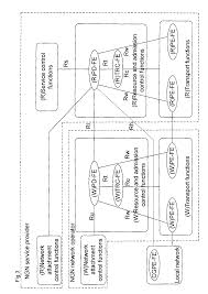 patent us8659999 method and system for resource and admission