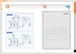 page 17 of coway water system chp 06er user guide manualsonline com