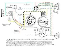 wiring diagrams model a ford nespresso frother parts shaker 500