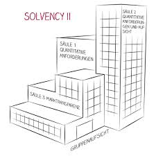 solvency ii reporting templates solvency ii