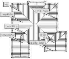 construction house plans house blueprints terms