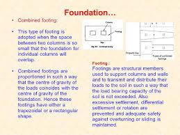basic civil engineering foundation ppt video online download