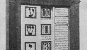 spiritual guide to counting the omer what s the omer and why count it coffee shop rabbi