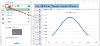 Bell Curve Excel Template How To Create A Bell Curve Chart Template In Excel